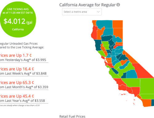 Grimes: California Gas Prices Surging Above $4.00. Again.